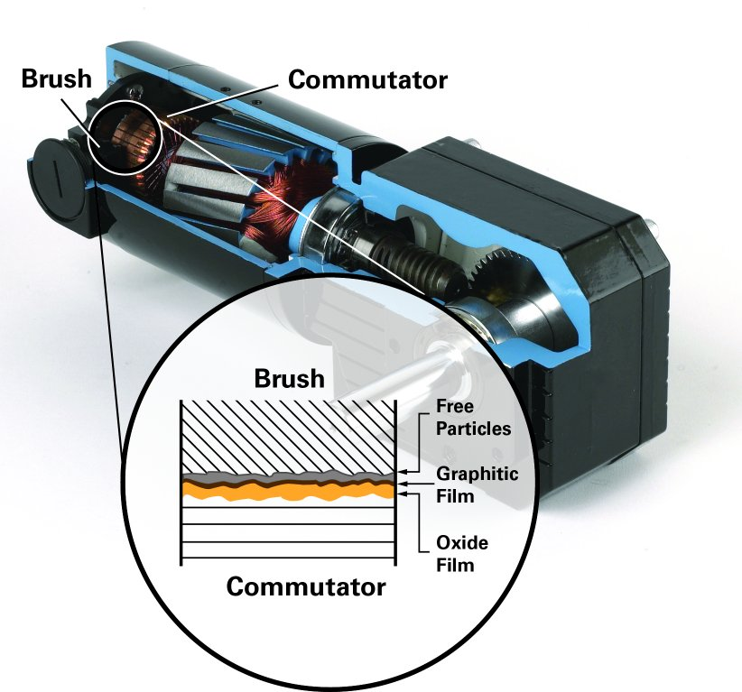 Measuring Armature Circuit Resistance In A Pmdc Motor