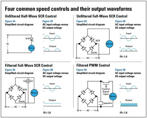 Selecting dc motor speed controls for pmdc gearmotors for Types of motor controllers