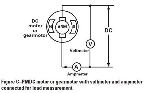 How to select and size gearmotors for conveyor for Electric motor load testing equipment