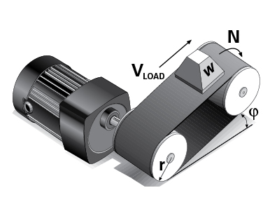 How to Select and Size Gearmotors for Conveyor Applications