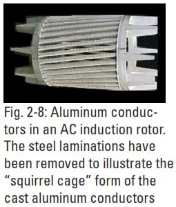 Aluminum Conductors AC Motor
