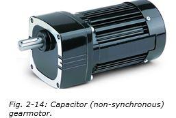 Capacitor non-synchronous gearmotor