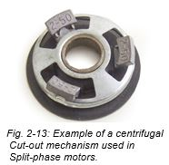 Centrifugal Cut-out Mechanism