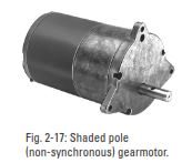 Introduction to ac gearmotors and motors bodine electric for Shaded pole gear motor