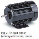 Split Phase Non Synchronous Motor