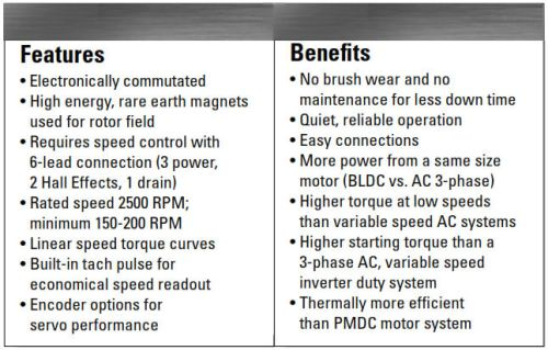 BLDC-Gearmotors-Bodine-Benefits-Features_07-2015blog