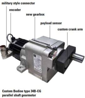Bodine-Gearmotor-Custom-Type-Gearmotor
