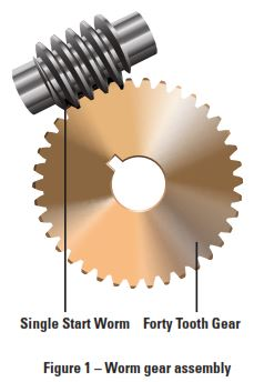 Bodine-Gearmotor-Worm Gear Assembly